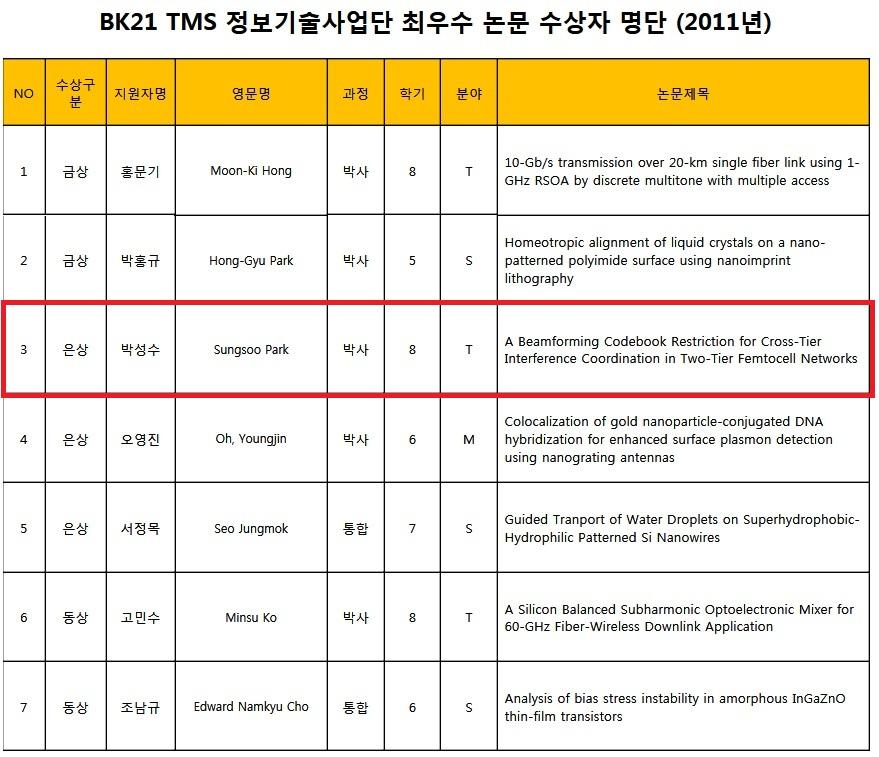 박성수_은상_BK21.jpg